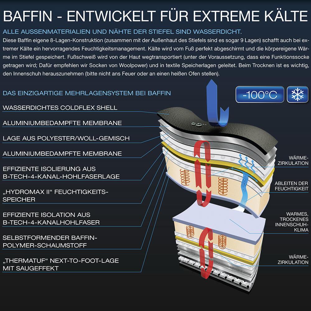 Baffin Thermostiefel Apex